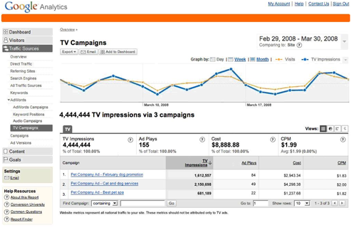 google-analytics-tv.png